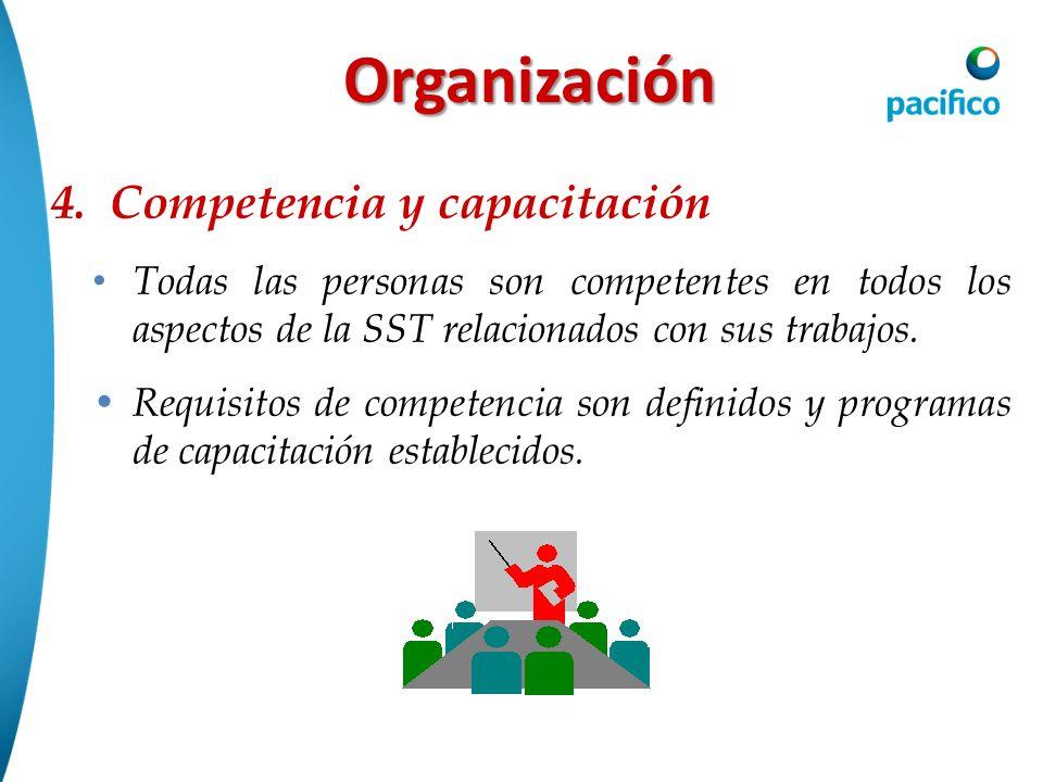 Organización Competencia y capacitación