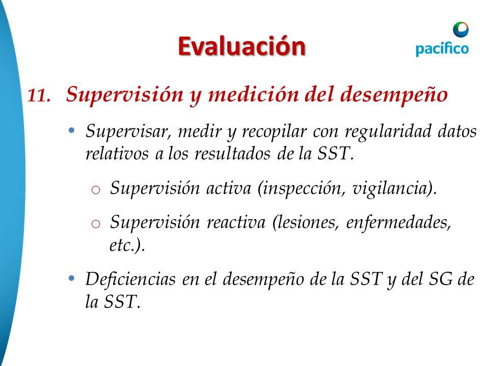 Evaluación 11. Supervisión y medición del desempeño