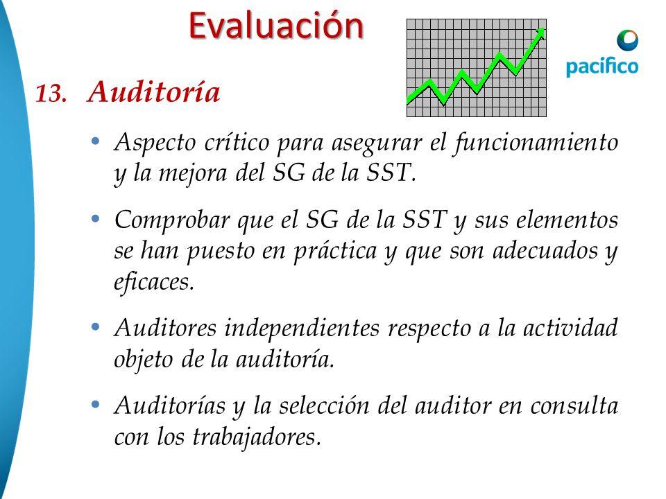 Evaluación13. Auditoría. Aspecto crítico para asegurar el funcionamiento y la mejora del SG de la SST.