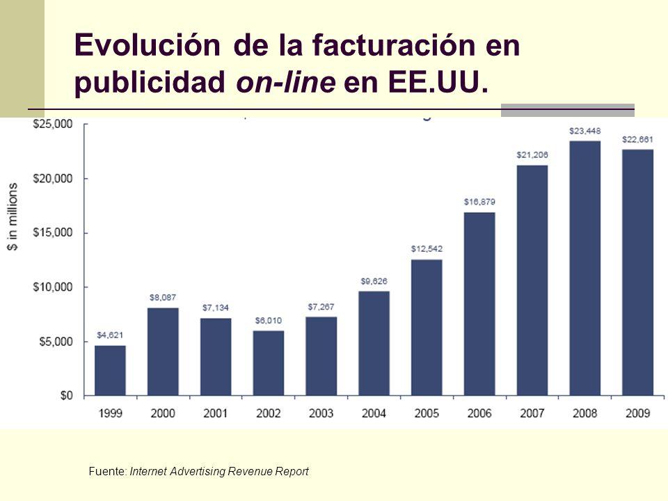 Evolución de la facturación en publicidad on-line en EE.UU.