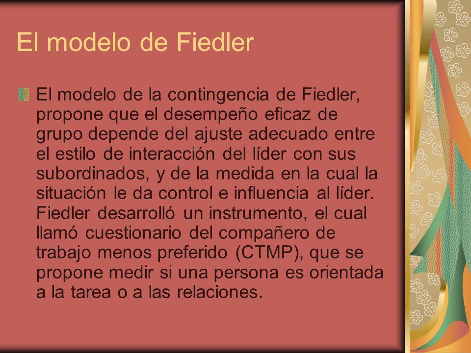 El modelo de Fiedler