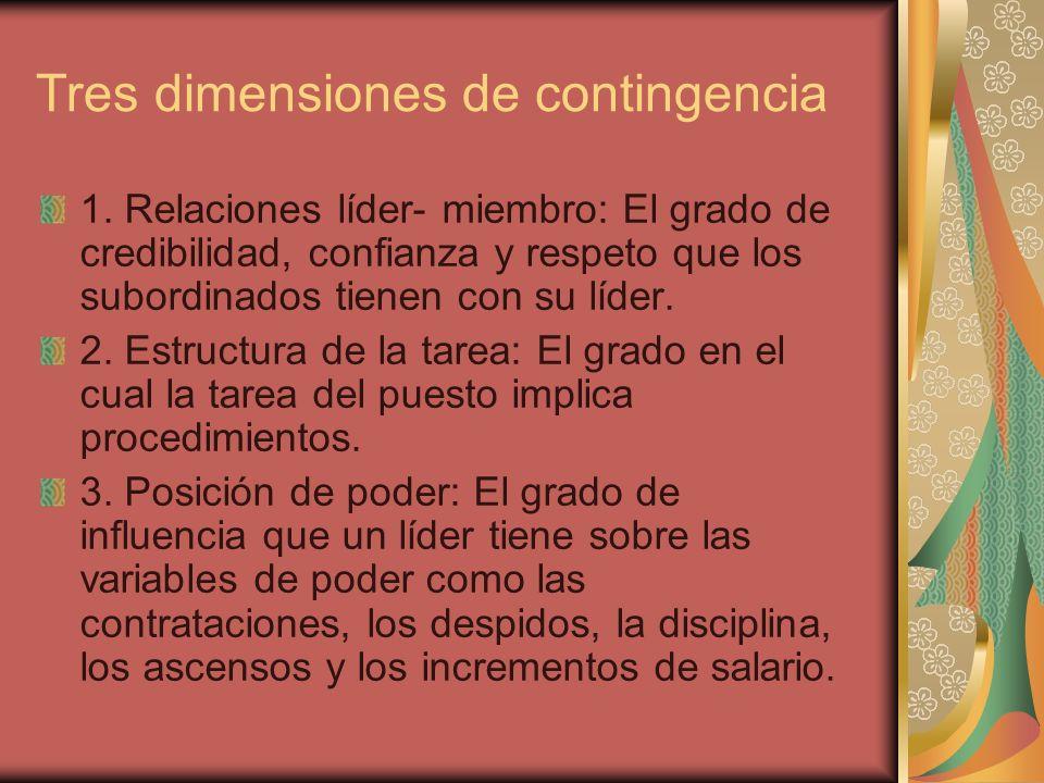Tres dimensiones de contingencia