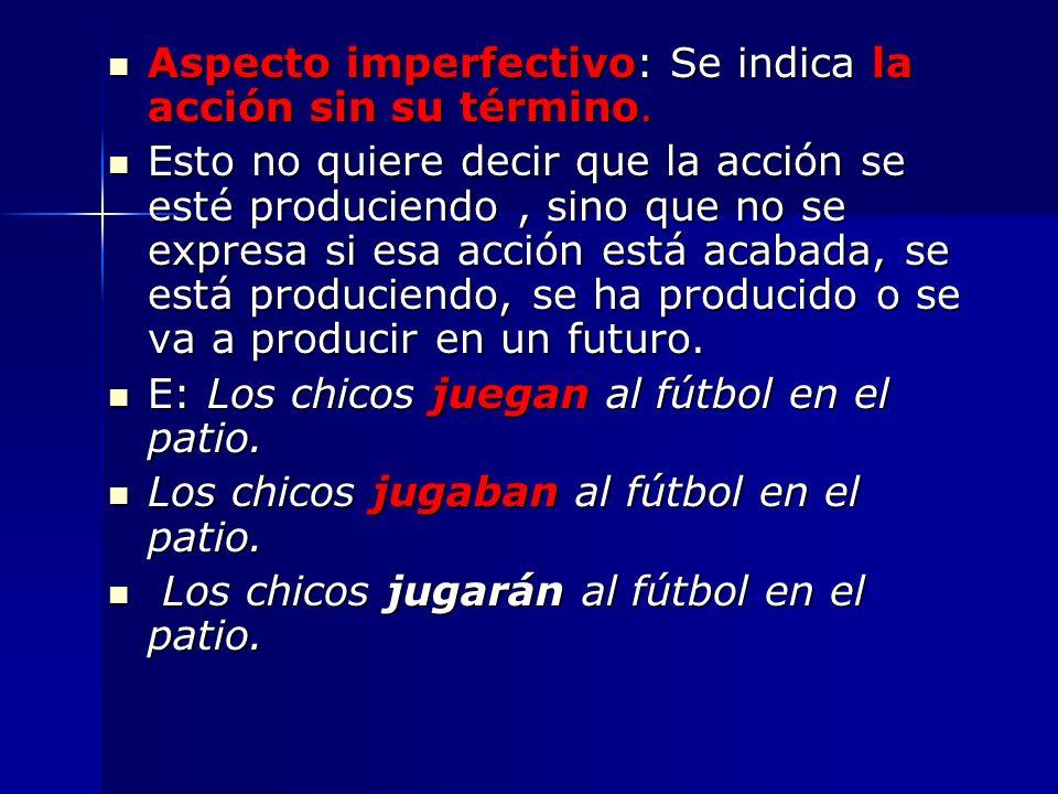 Aspecto imperfectivo: Se indica la acción sin su término.