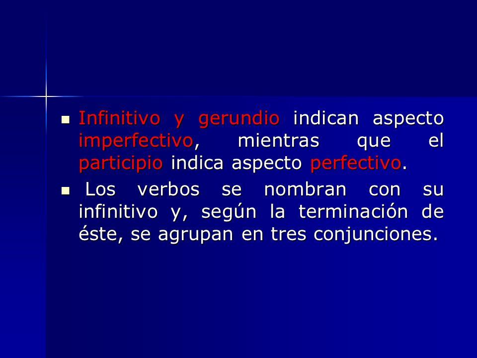 Infinitivo y gerundio indican aspecto imperfectivo, mientras que el participio indica aspecto perfectivo.