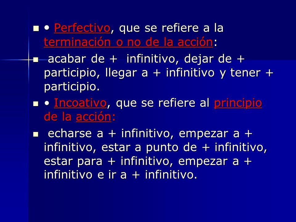 • Perfectivo, que se refiere a la terminación o no de la acción: