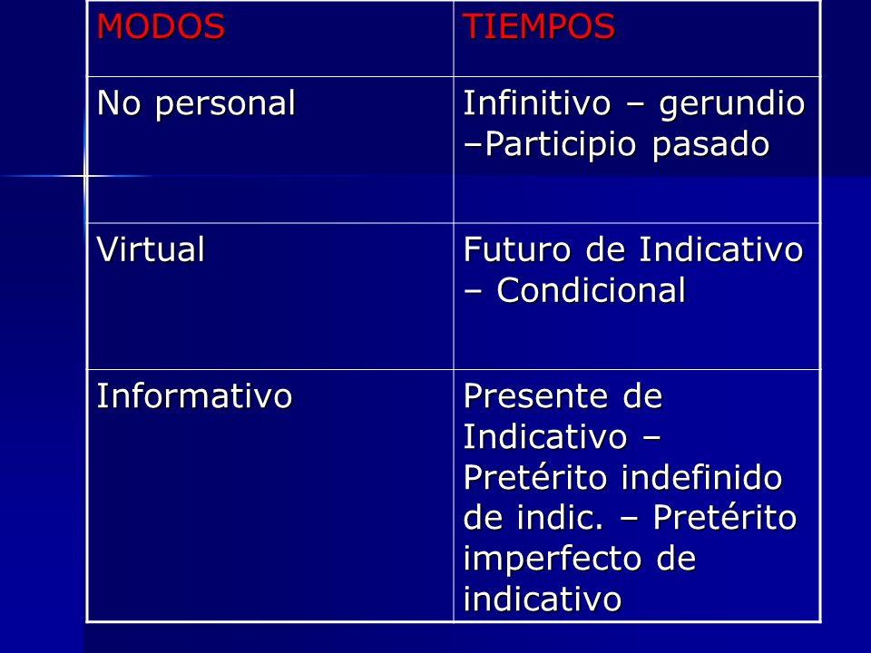 MODOS TIEMPOS. No personal. Infinitivo – gerundio –Participio pasado. Virtual. Futuro de Indicativo – Condicional.