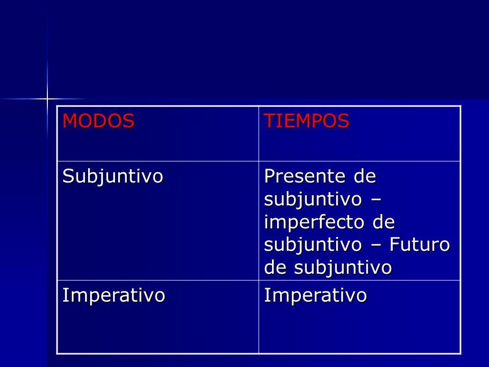 MODOS TIEMPOS. Subjuntivo. Presente de subjuntivo – imperfecto de subjuntivo – Futuro de subjuntivo.