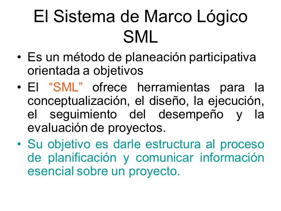 El Sistema de Marco Lógico SML