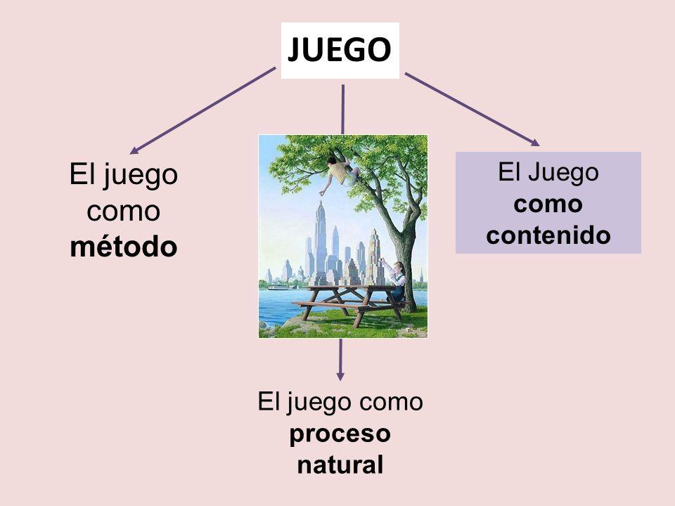 JUEGO El juego como método El Juego como contenido