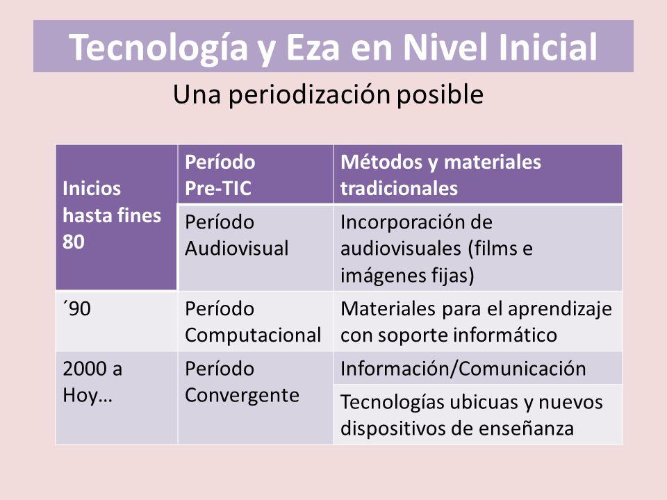 Tecnología y Eza en Nivel Inicial