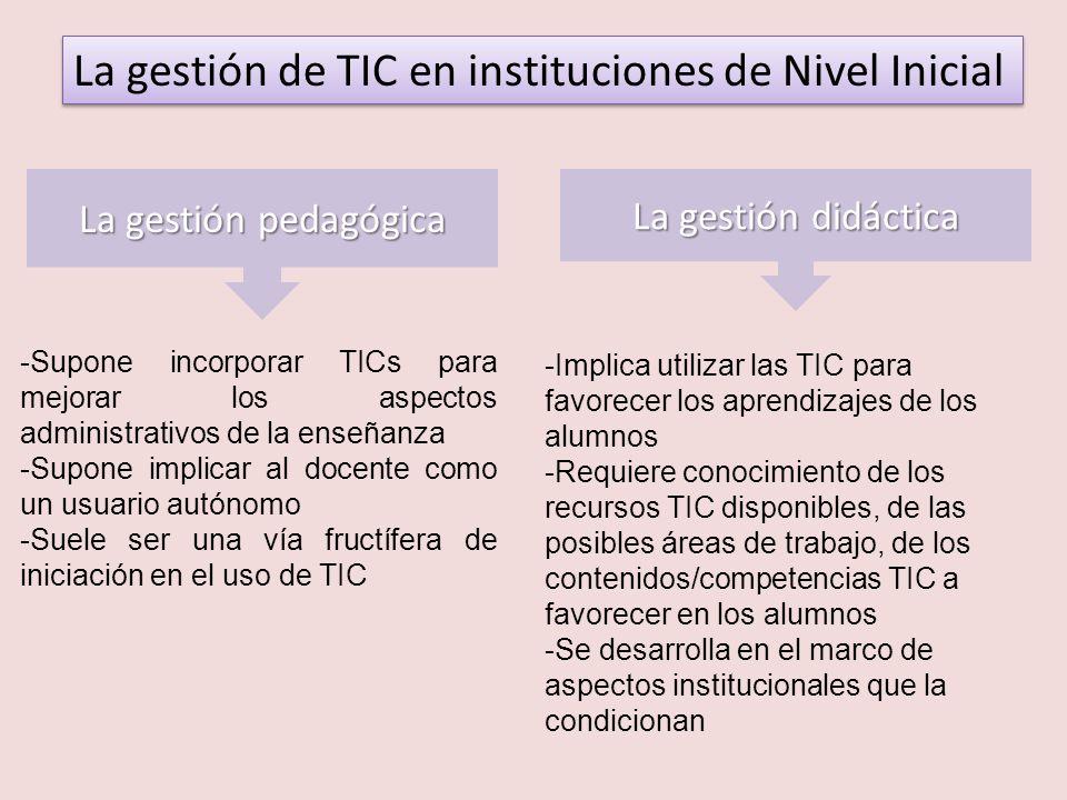 La gestión de TIC en instituciones de Nivel Inicial