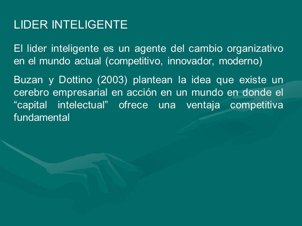 LIDER INTELIGENTE El lider inteligente es un agente del cambio organizativo en el mundo actual (competitivo, innovador, moderno)