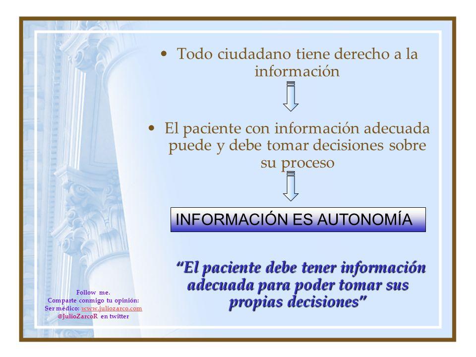 Todo ciudadano tiene derecho a la información