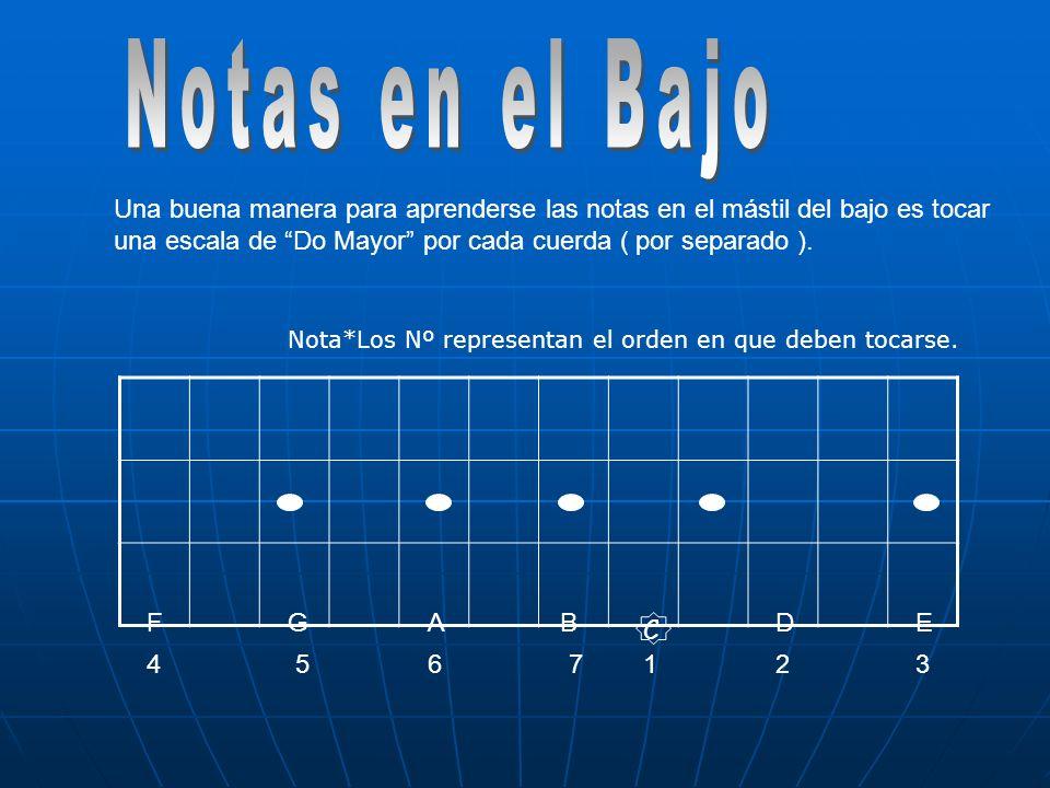 Notas en el Bajo Una buena manera para aprenderse las notas en el mástil del bajo es tocar una escala de Do Mayor por cada cuerda ( por separado ).