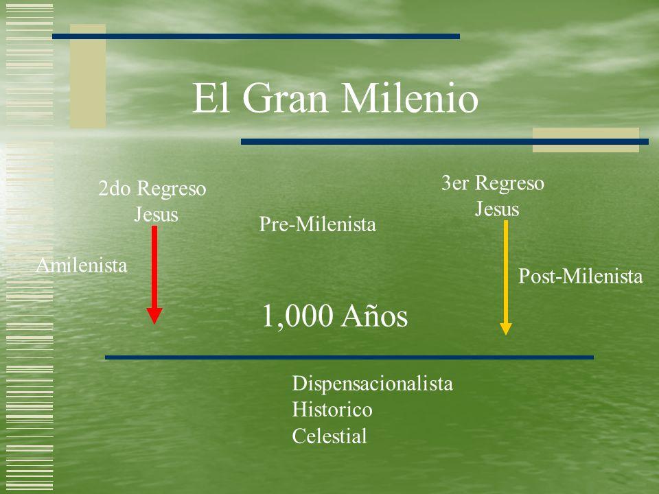 El Gran Milenio 1,000 Años 3er Regreso 2do Regreso Jesus Jesus