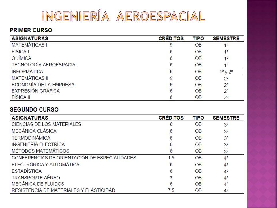 Ingeniería aeroespacial