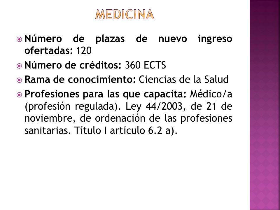 MEDICINA Número de plazas de nuevo ingreso ofertadas: 120