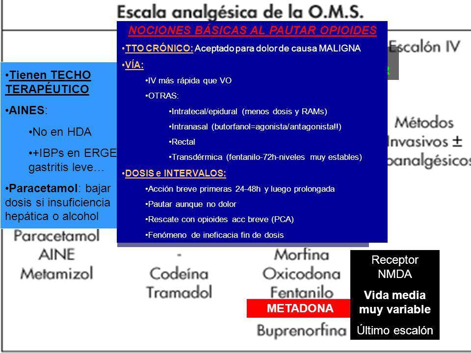 NALOXONA NOCIONES BÁSICAS AL PAUTAR OPIOIDES RAMs: