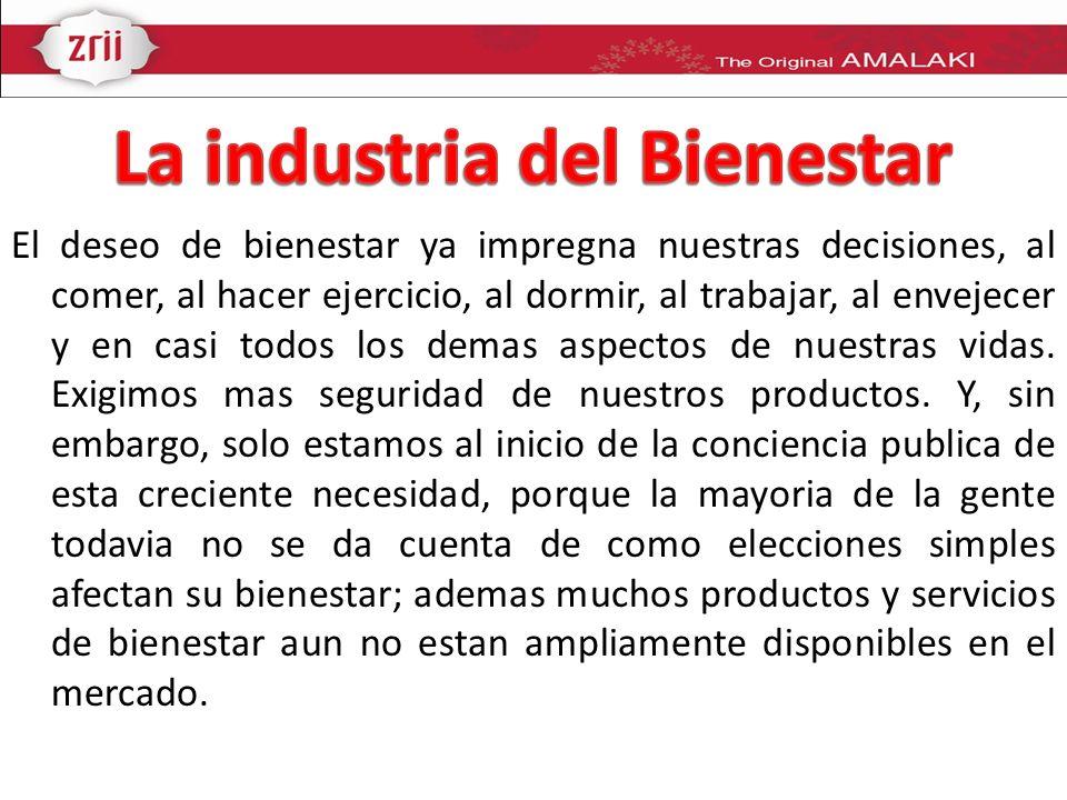 La industria del Bienestar