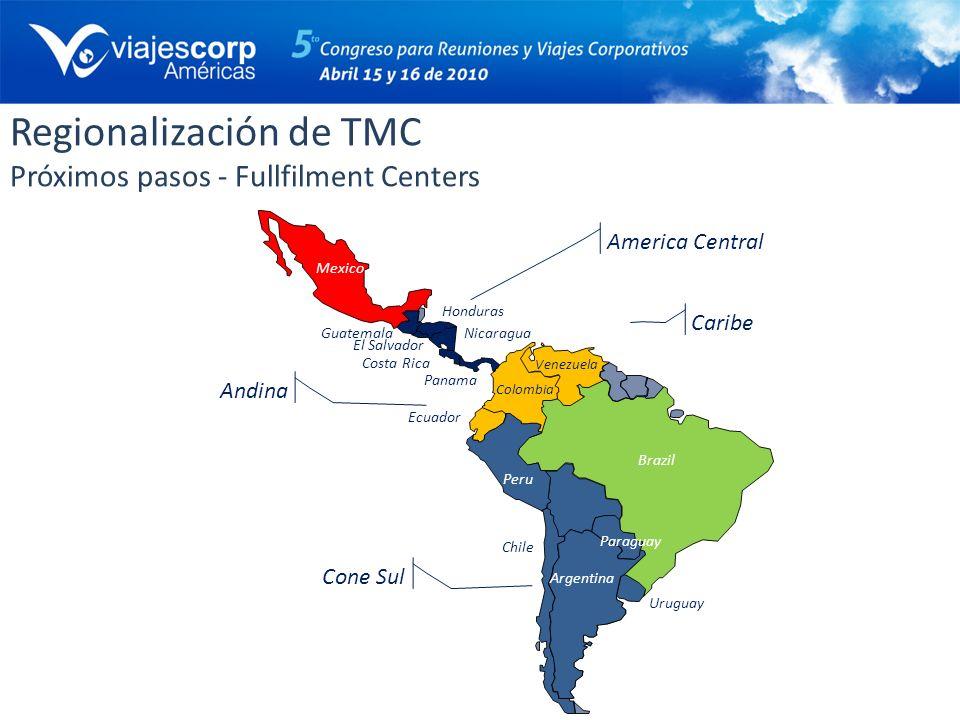 Regionalización de TMC