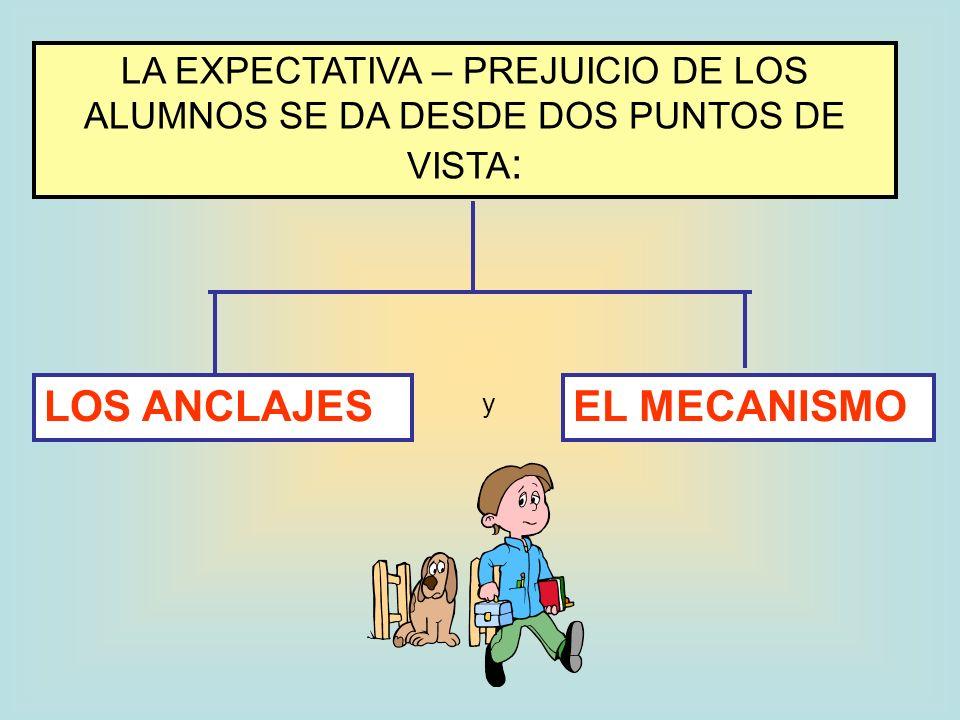 LOS ANCLAJES EL MECANISMO