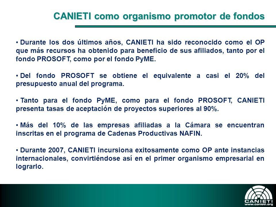 CANIETI como organismo promotor de fondos