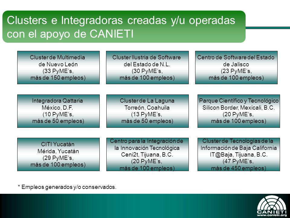 Clusters e Integradoras creadas y/u operadas con el apoyo de CANIETI