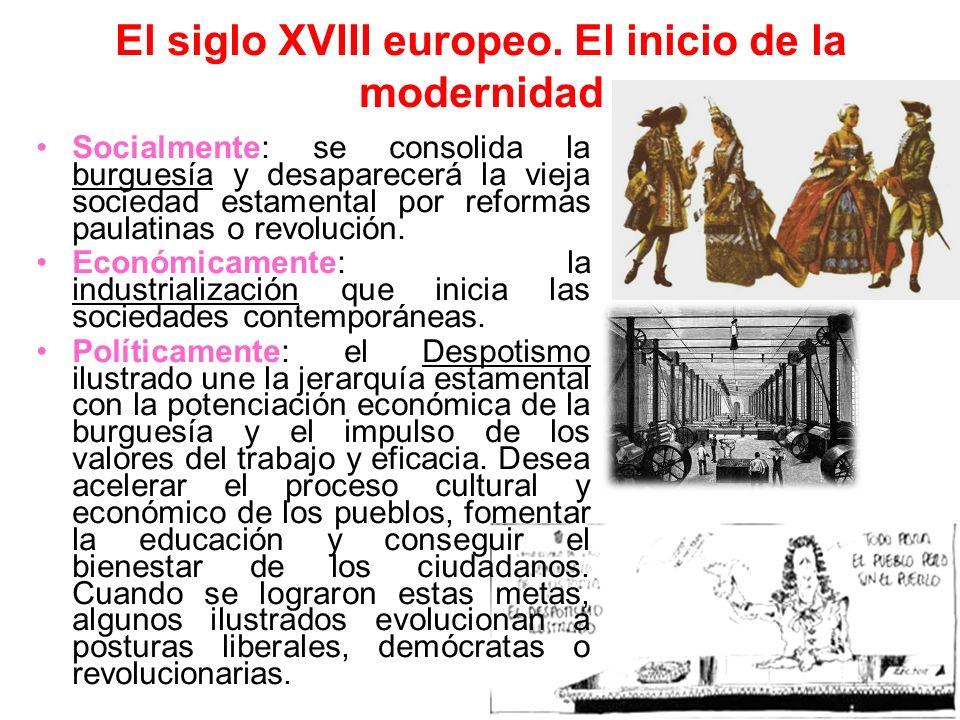 El siglo XVIII europeo. El inicio de la modernidad