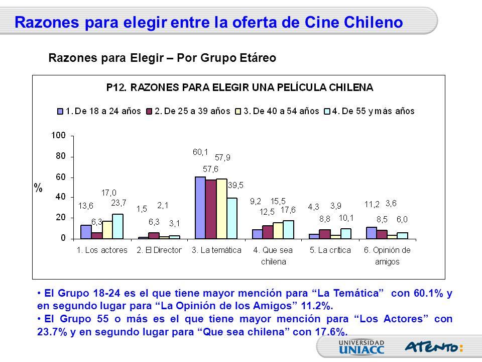 Razones para elegir entre la oferta de Cine Chileno