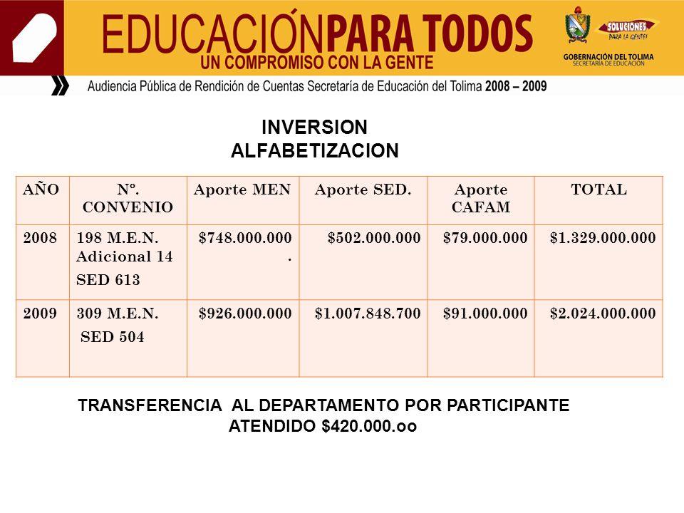 TRANSFERENCIA AL DEPARTAMENTO POR PARTICIPANTE ATENDIDO $420.000.oo