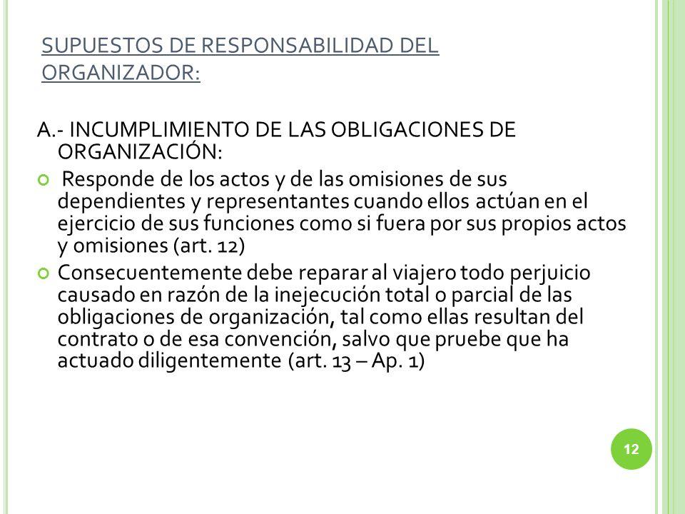 SUPUESTOS DE RESPONSABILIDAD DEL ORGANIZADOR: