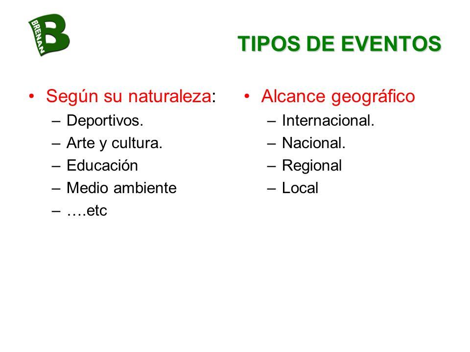 TIPOS DE EVENTOS Según su naturaleza: Alcance geográfico Deportivos.
