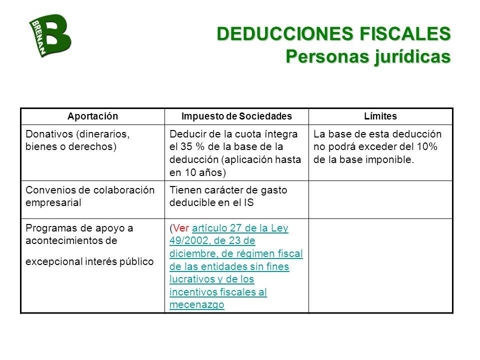 DEDUCCIONES FISCALES Personas jurídicas