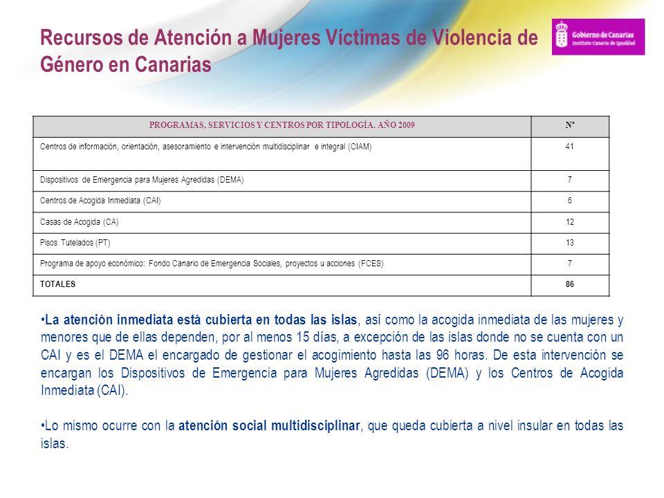 PROGRAMAS, SERVICIOS Y CENTROS POR TIPOLOGÍA. AÑO 2009
