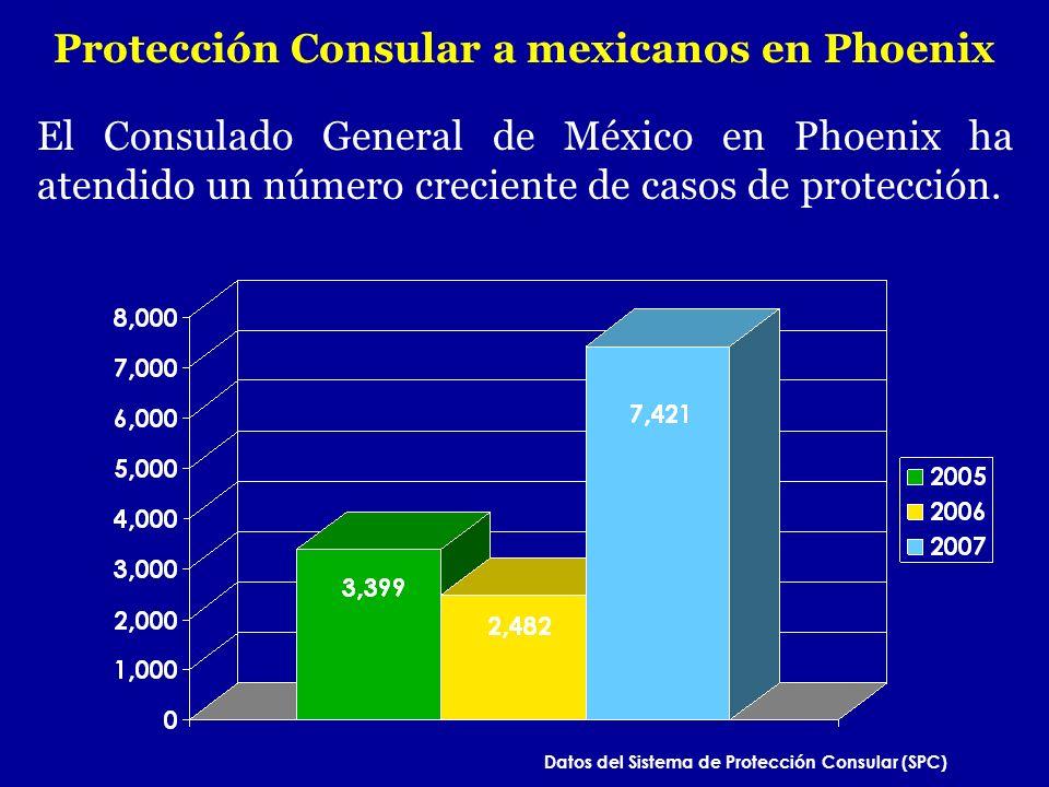 Protección Consular a mexicanos en Phoenix