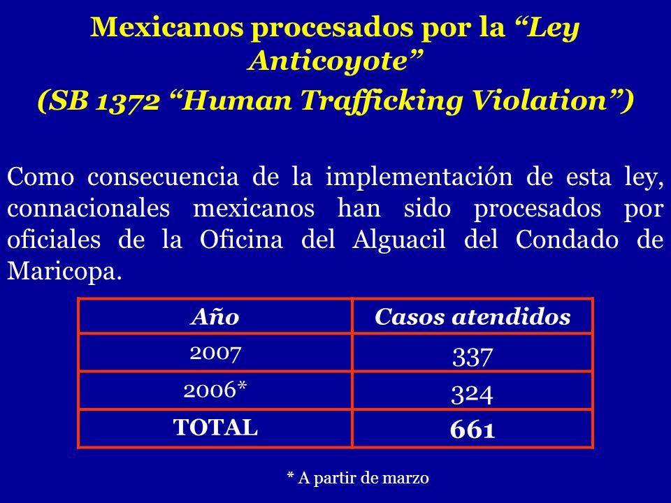 Mexicanos procesados por la Ley Anticoyote