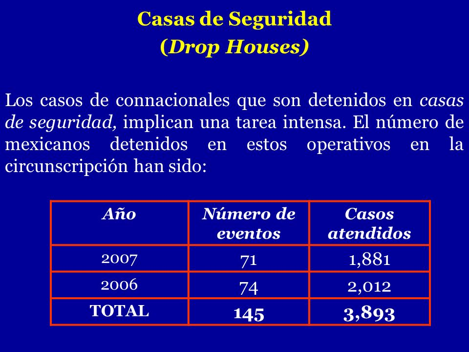 Casas de Seguridad (Drop Houses)