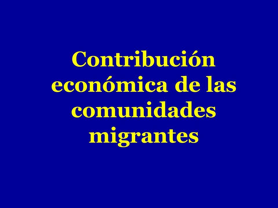 Contribución económica de las comunidades migrantes