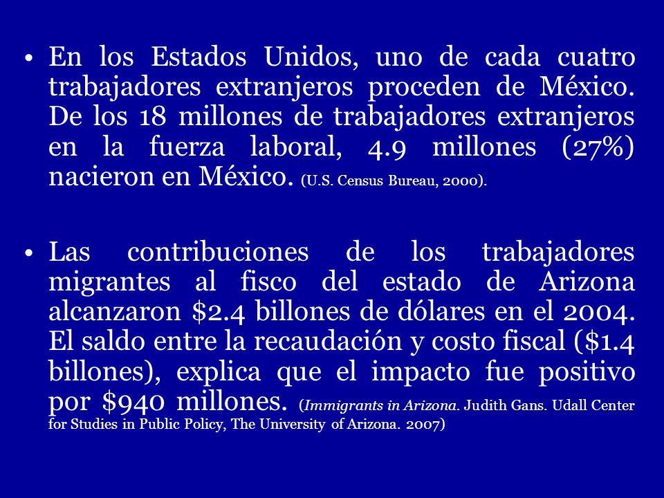 • En los Estados Unidos, uno de cada cuatro trabajadores extranjeros proceden de México. De los 18 millones de trabajadores extranjeros en la fuerza laboral, 4.9 millones (27%) nacieron en México. (U.S. Census Bureau, 2000).