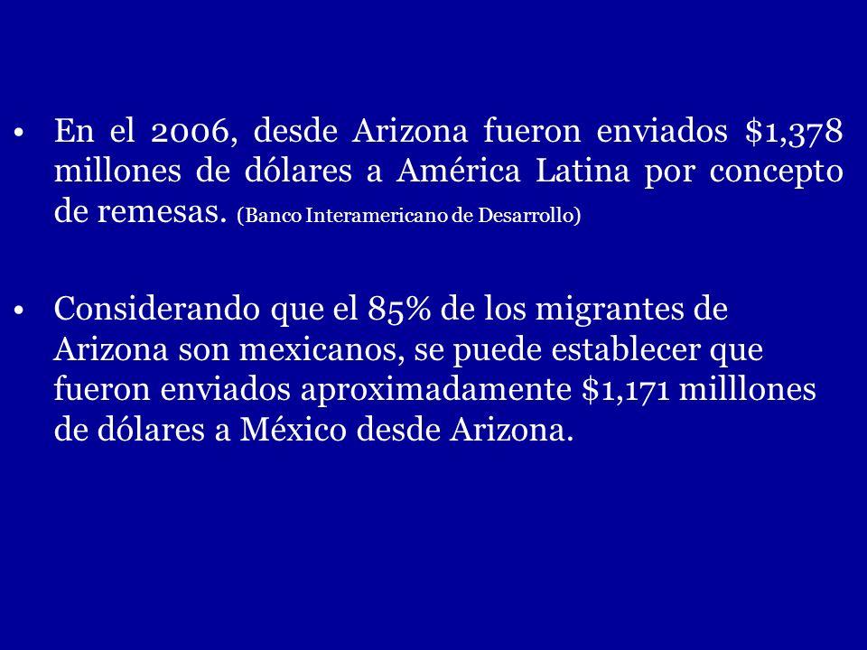En el 2006, desde Arizona fueron enviados $1,378 millones de dólares a América Latina por concepto de remesas. (Banco Interamericano de Desarrollo)