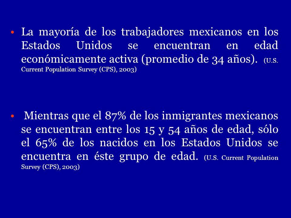 La mayoría de los trabajadores mexicanos en los Estados Unidos se encuentran en edad económicamente activa (promedio de 34 años). (U.S. Current Population Survey (CPS), 2003)