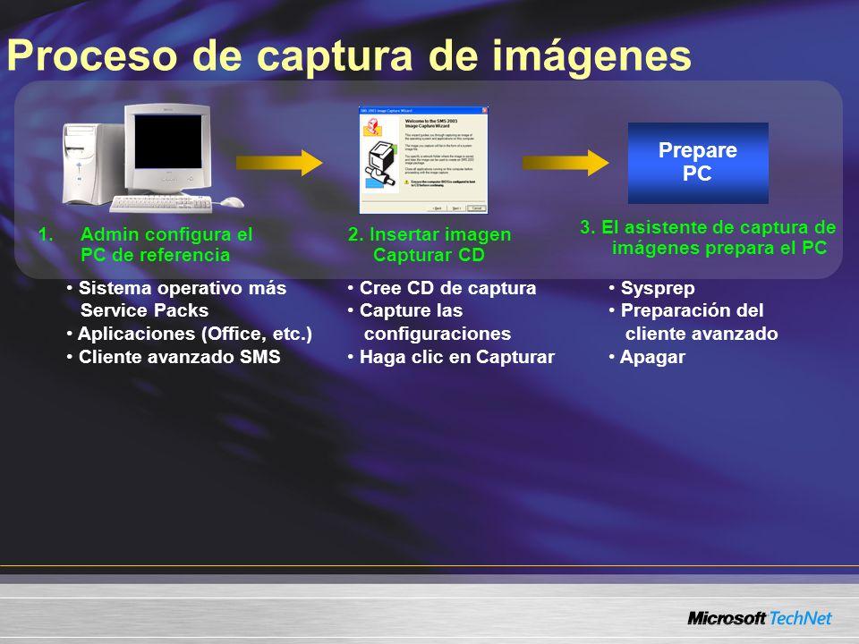 Proceso de captura de imágenes