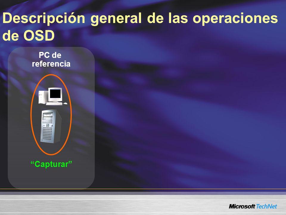 Descripción general de las operaciones de OSD