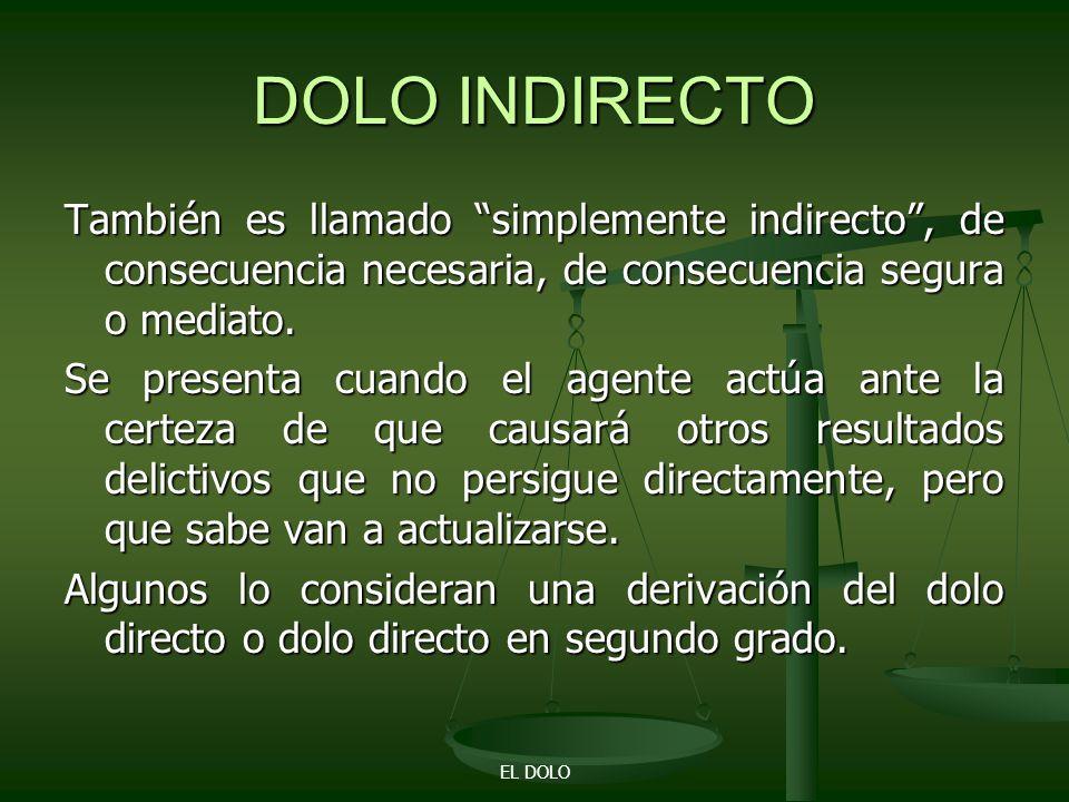 DOLO INDIRECTOTambién es llamado simplemente indirecto , de consecuencia necesaria, de consecuencia segura o mediato.
