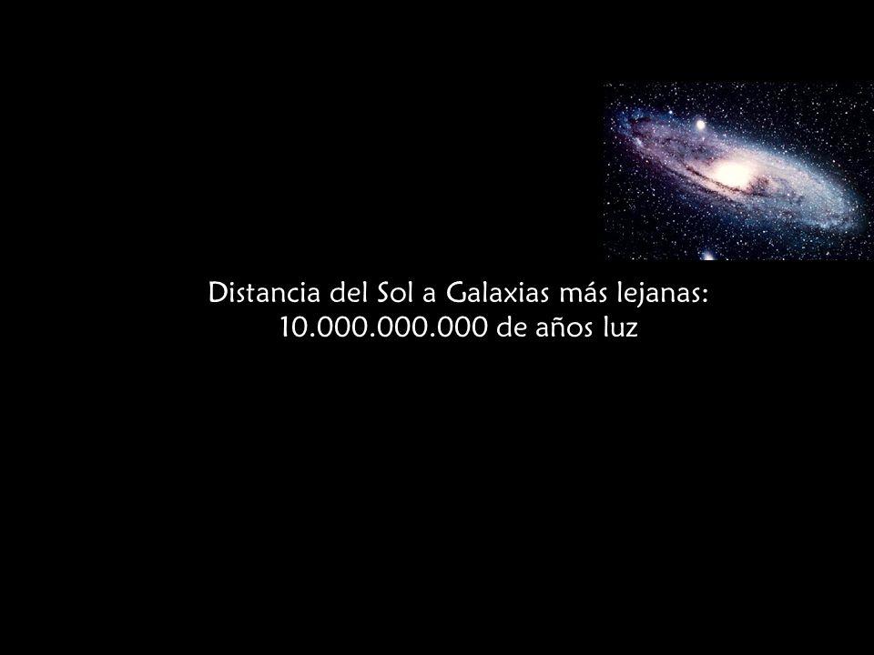 Distancia De la Tierra a la Galaxia Andrómeda: 2.000.000 de años luz.