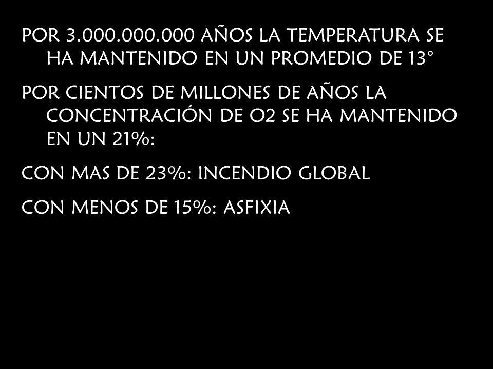 POR 3.000.000.000 AÑOS LA TEMPERATURA SE HA MANTENIDO EN UN PROMEDIO DE 13°