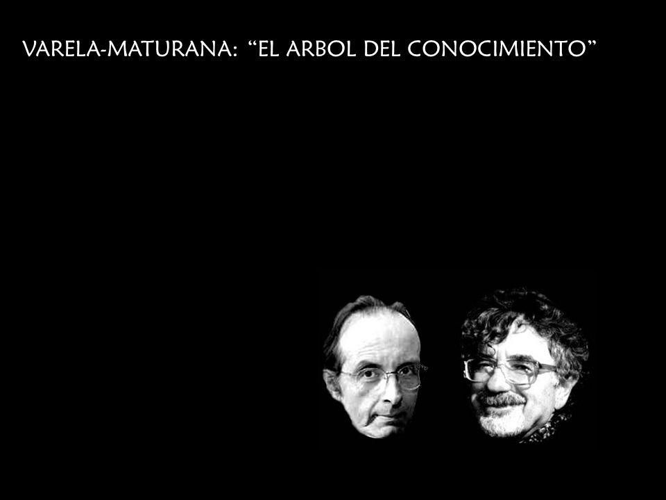VARELA-MATURANA: EL ARBOL DEL CONOCIMIENTO