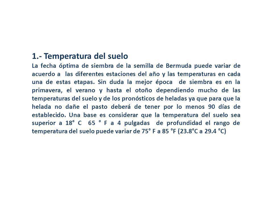 1.- Temperatura del suelo