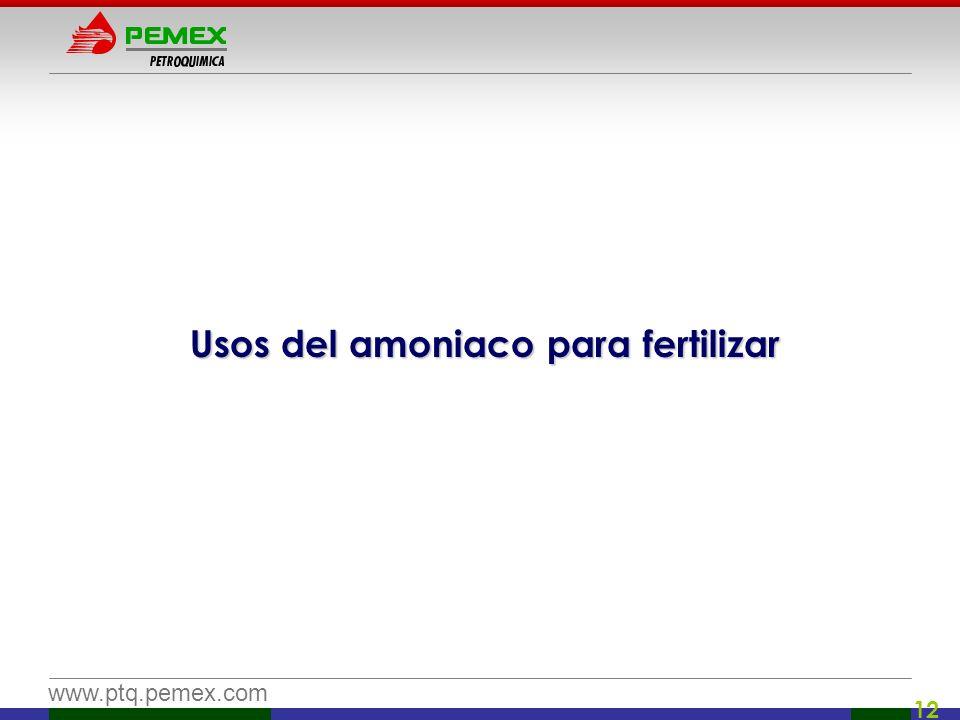 Usos del amoniaco para fertilizar