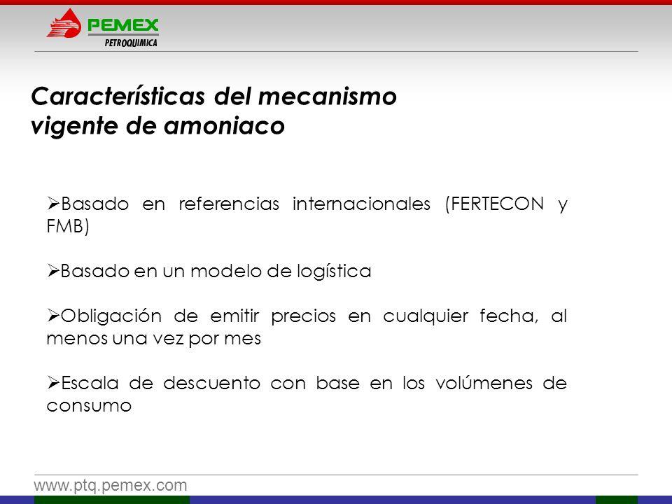 Características del mecanismo vigente de amoniaco